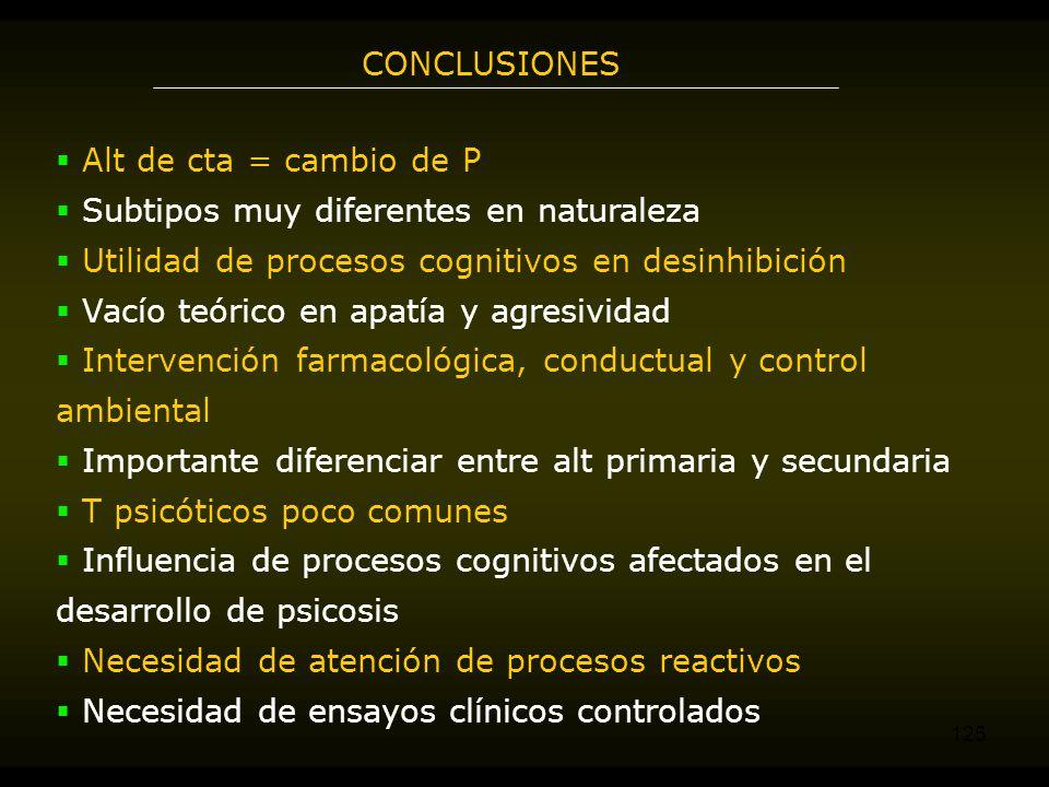 CONCLUSIONES Alt de cta = cambio de P. Subtipos muy diferentes en naturaleza. Utilidad de procesos cognitivos en desinhibición.