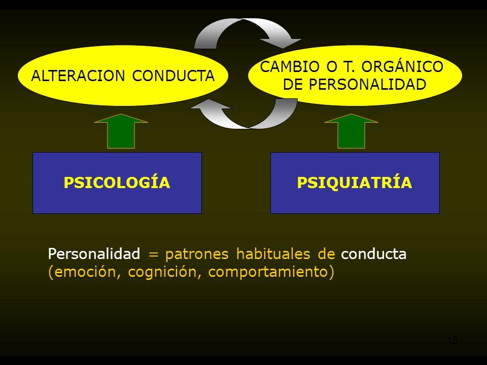 ALTERACION CONDUCTA CAMBIO O T. ORGÁNICO. DE PERSONALIDAD. PSICOLOGÍA. PSIQUIATRÍA.