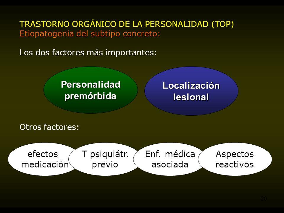 Personalidad premórbida Localización lesional