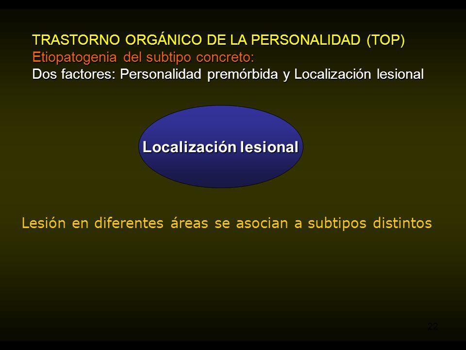 Localización lesional