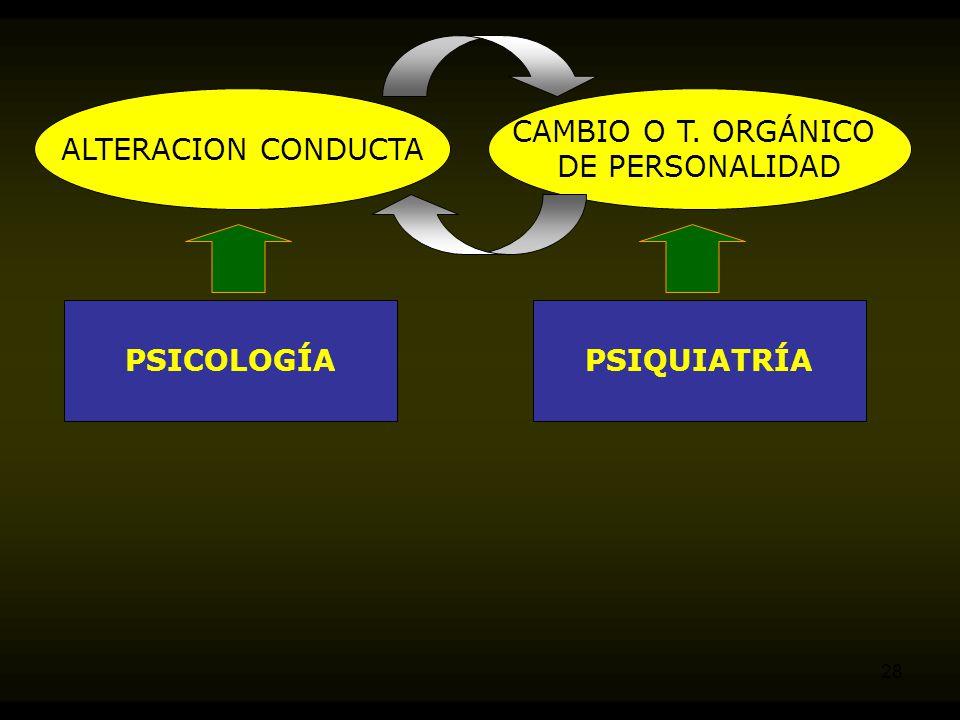 ALTERACION CONDUCTA CAMBIO O T. ORGÁNICO DE PERSONALIDAD PSICOLOGÍA PSIQUIATRÍA