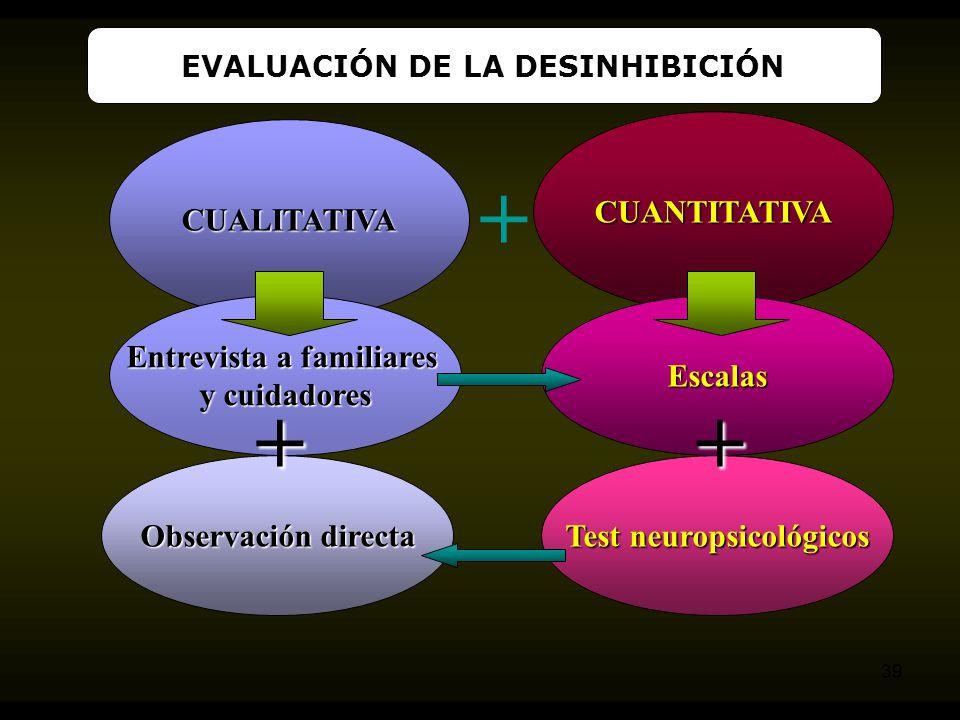 + + + CUANTITATIVA CUALITATIVA Entrevista a familiares y cuidadores