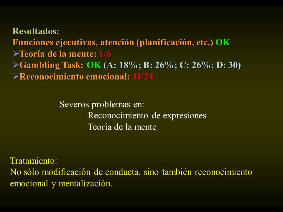 Resultados: Funciones ejecutivas, atención (planificación, etc.) OK. Teoría de la mente: 1/6. Gambling Task: OK (A: 18%; B: 26%; C: 26%; D: 30)