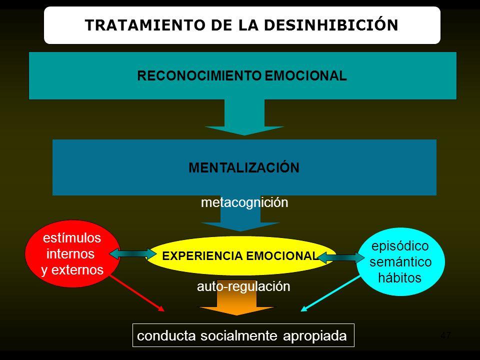 TRATAMIENTO DE LA DESINHIBICIÓN