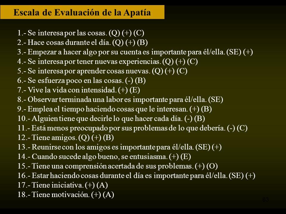 Escala de Evaluación de la Apatía