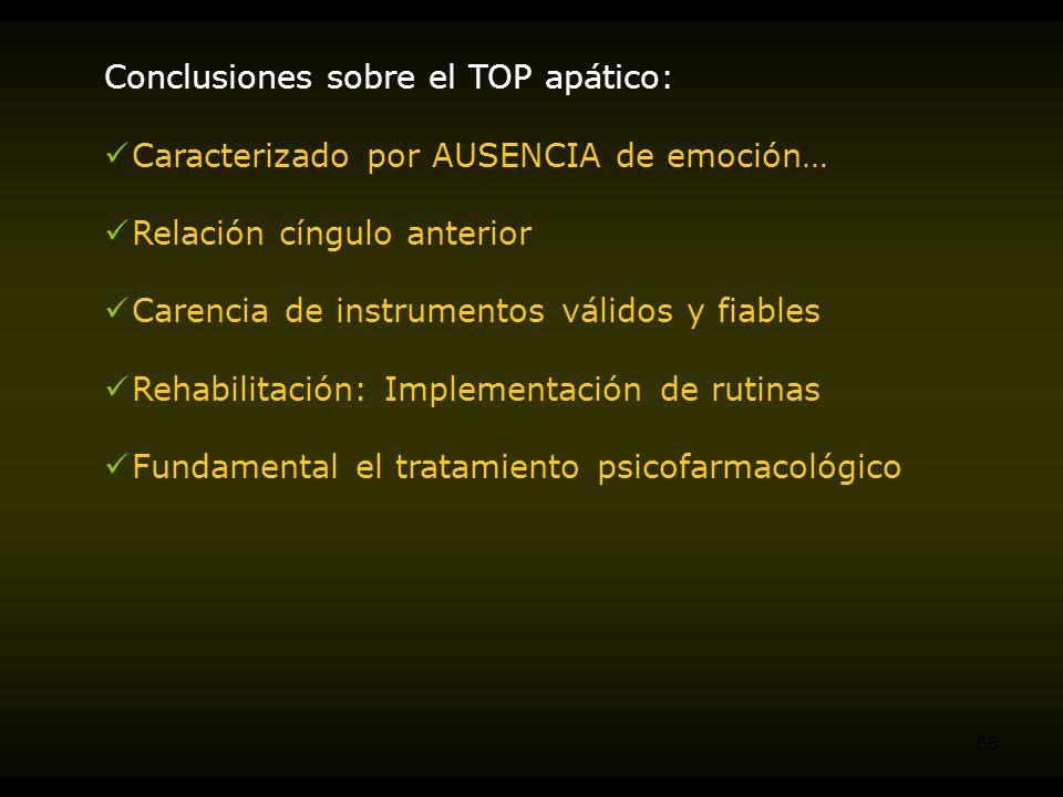 Conclusiones sobre el TOP apático: