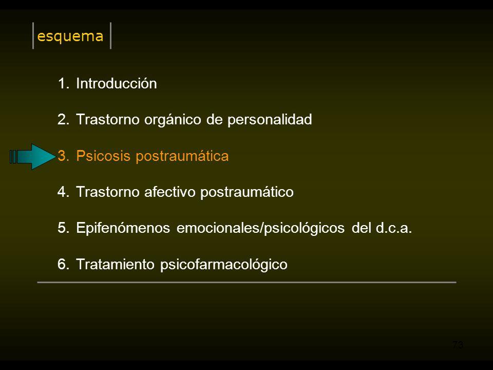 esquema Introducción. Trastorno orgánico de personalidad. Psicosis postraumática. Trastorno afectivo postraumático.