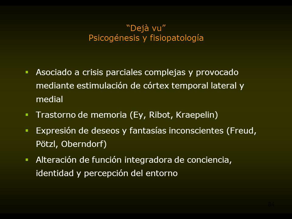 Dejà vu Psicogénesis y fisiopatología