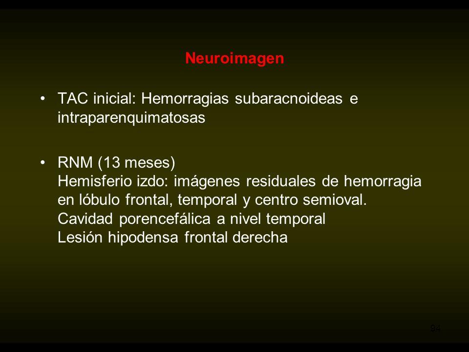 Neuroimagen TAC inicial: Hemorragias subaracnoideas e intraparenquimatosas.