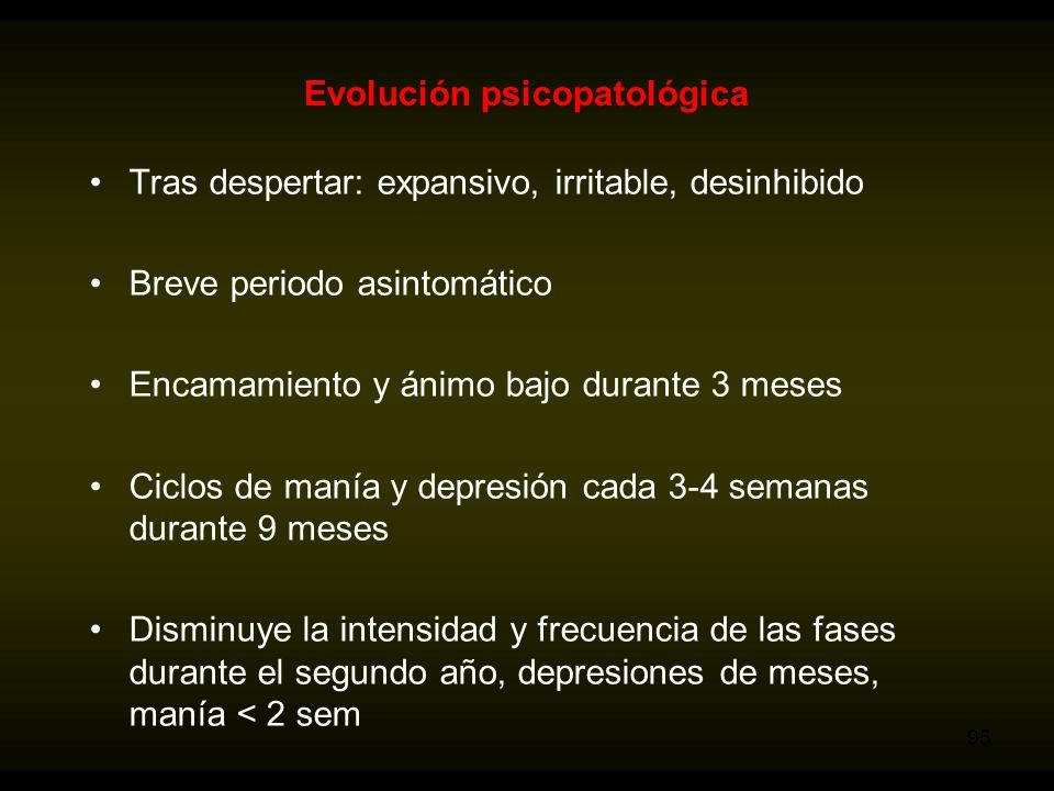 Evolución psicopatológica