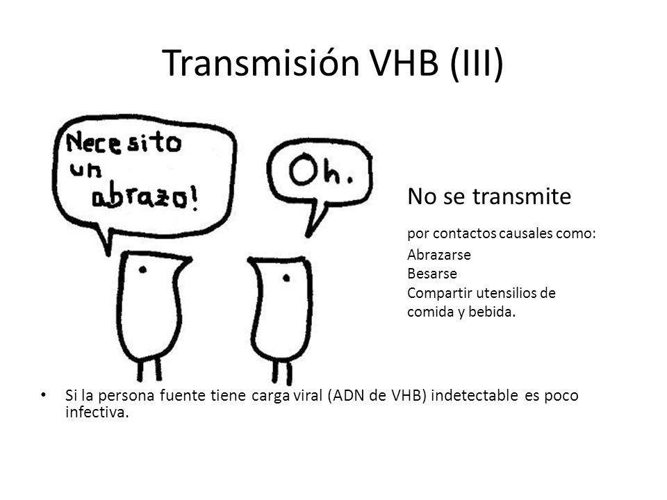 Transmisión VHB (III) por contactos causales como: