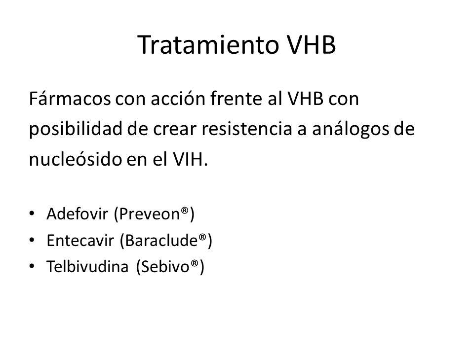 Tratamiento VHB Fármacos con acción frente al VHB con