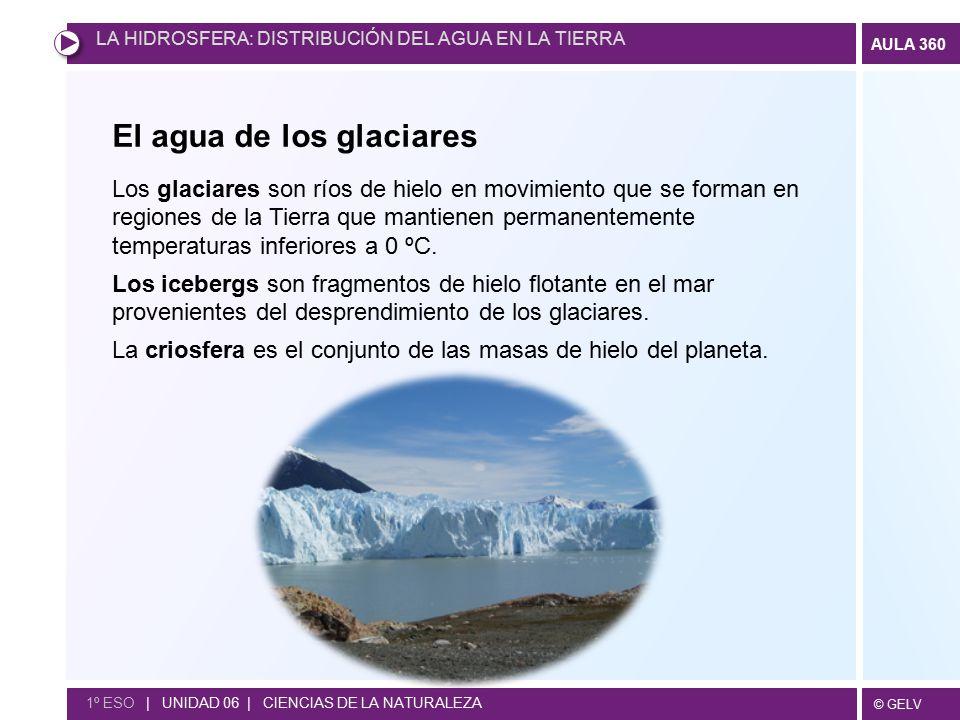 El agua de los glaciares