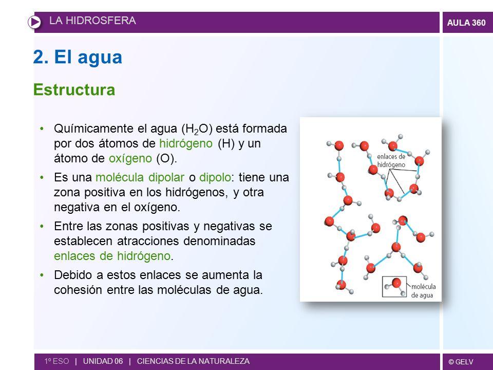 LA HIDROSFERA 2. El agua. Estructura. Químicamente el agua (H2O) está formada por dos átomos de hidrógeno (H) y un átomo de oxígeno (O).