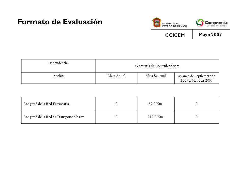 Formato de Evaluación CCICEM Mayo 2007 Dependencia: