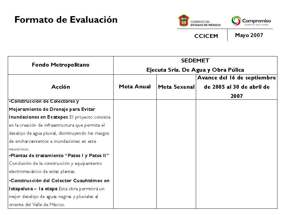 Mayo 2007 CCICEM Formato de Evaluación