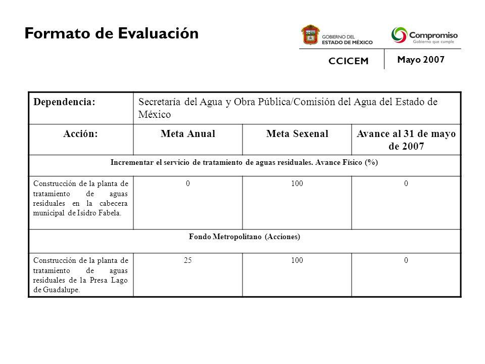 Fondo Metropolitano (Acciones)