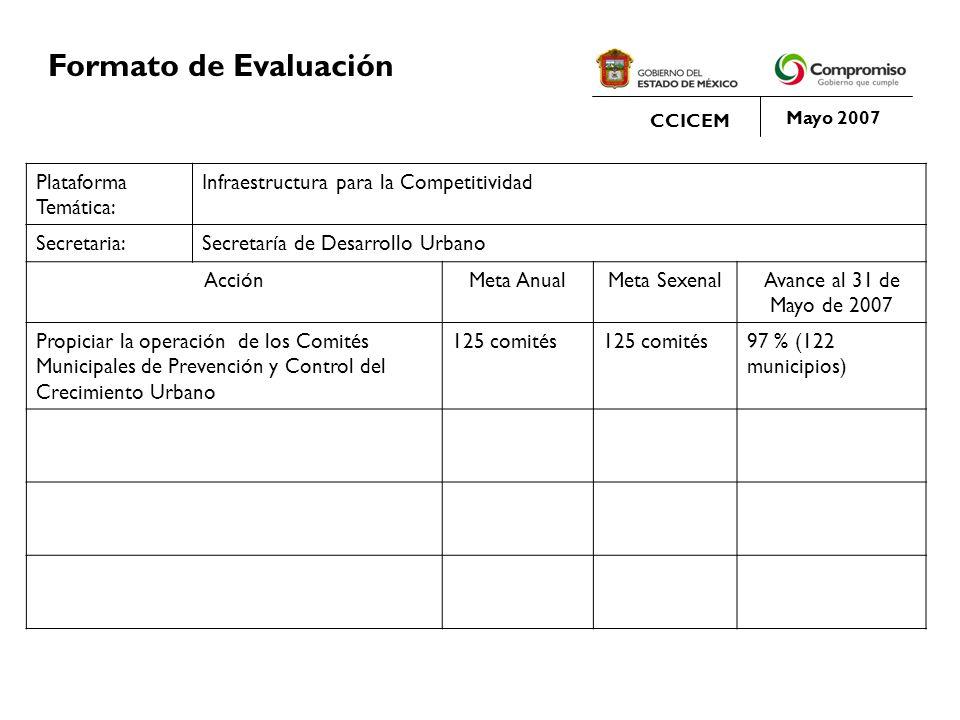 Formato de Evaluación Plataforma Temática: