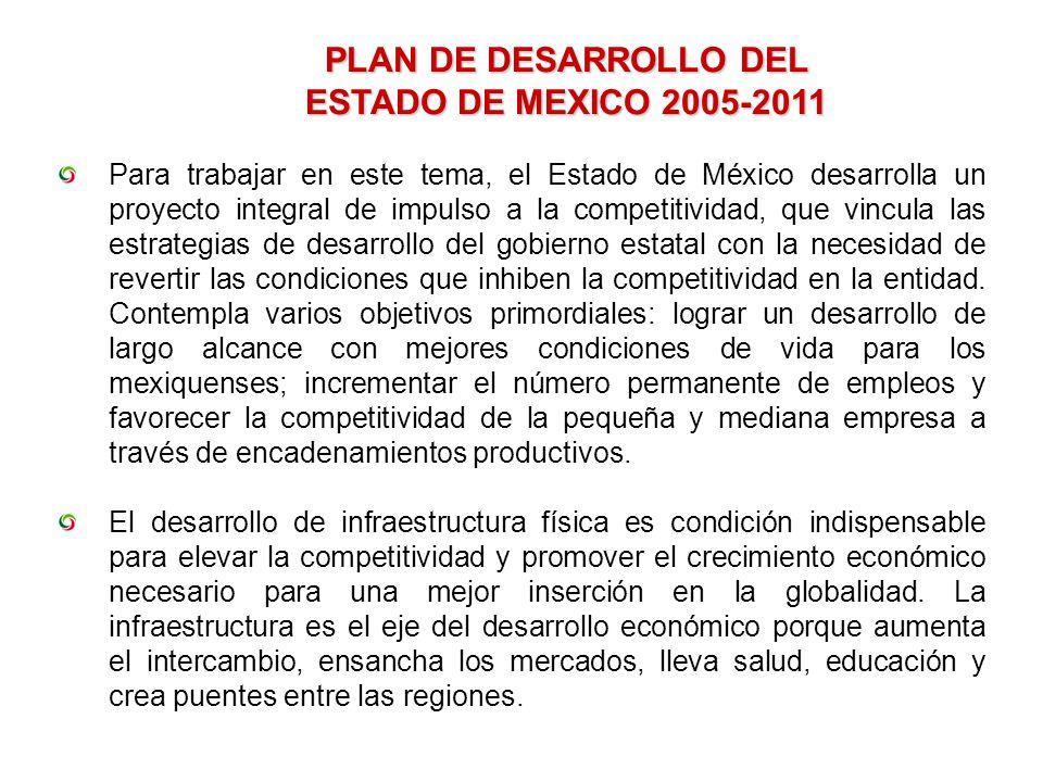 PLAN DE DESARROLLO DEL ESTADO DE MEXICO 2005-2011