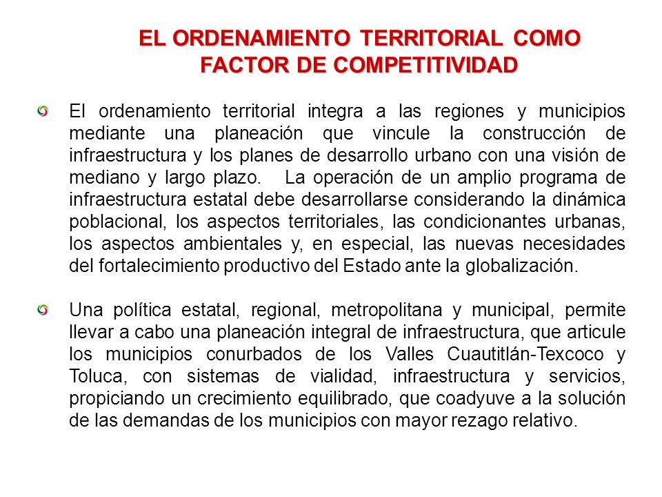 EL ORDENAMIENTO TERRITORIAL COMO FACTOR DE COMPETITIVIDAD