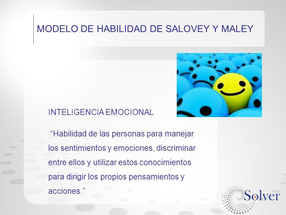 MODELO DE HABILIDAD DE SALOVEY Y MALEY