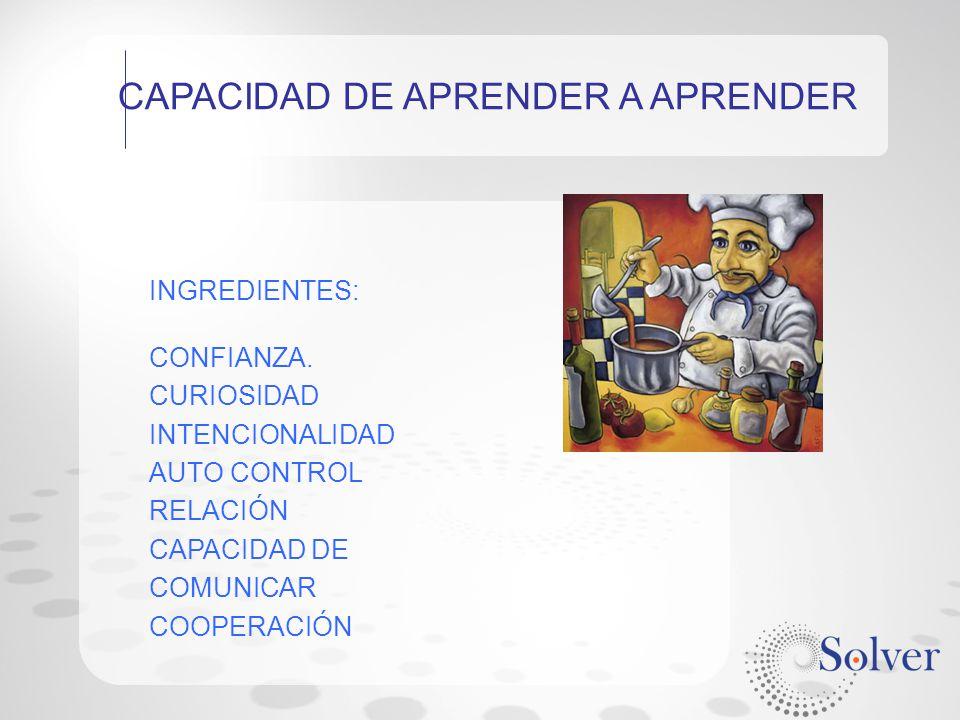 CAPACIDAD DE APRENDER A APRENDER