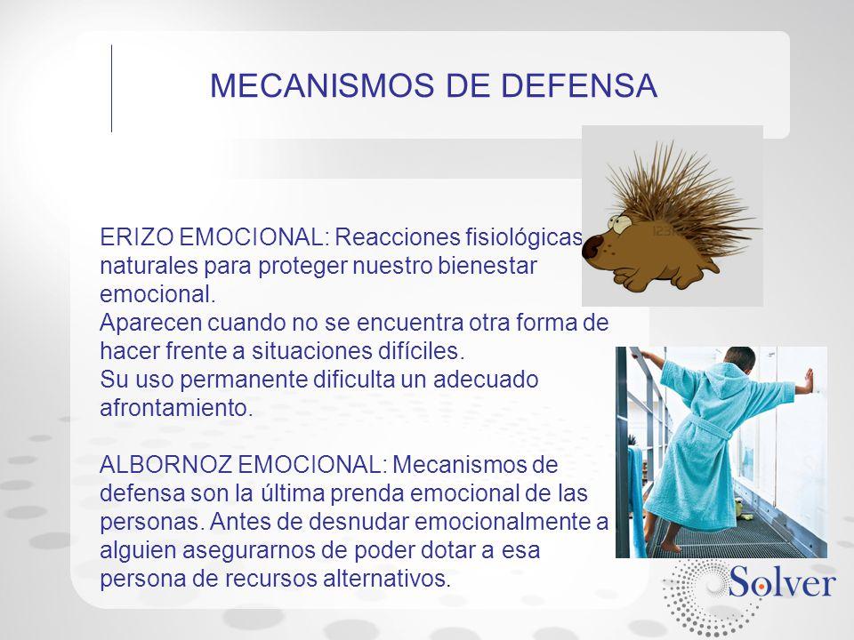 MECANISMOS DE DEFENSA ERIZO EMOCIONAL: Reacciones fisiológicas naturales para proteger nuestro bienestar emocional.