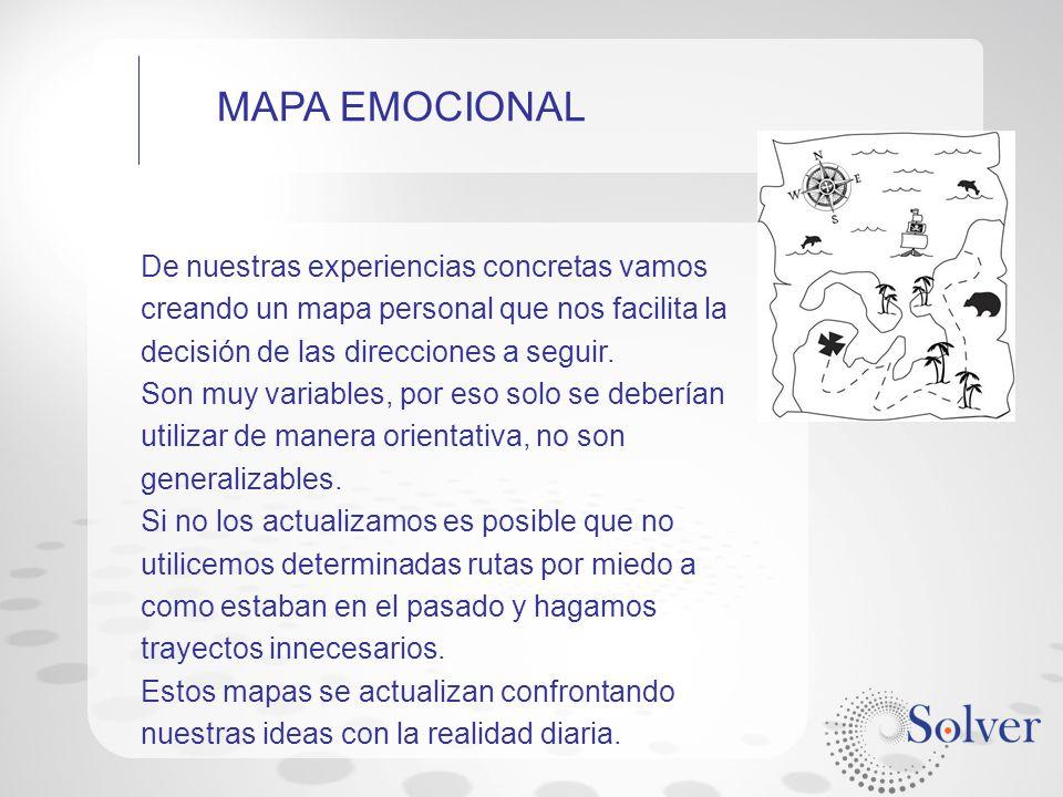 MAPA EMOCIONAL De nuestras experiencias concretas vamos creando un mapa personal que nos facilita la decisión de las direcciones a seguir.