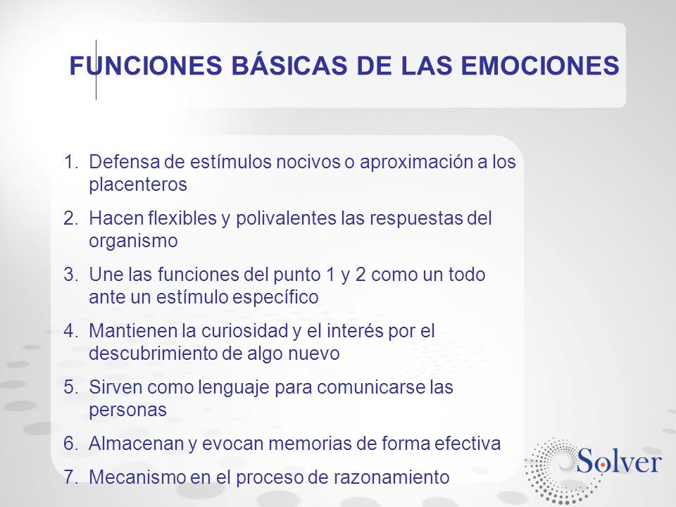 FUNCIONES BÁSICAS DE LAS EMOCIONES
