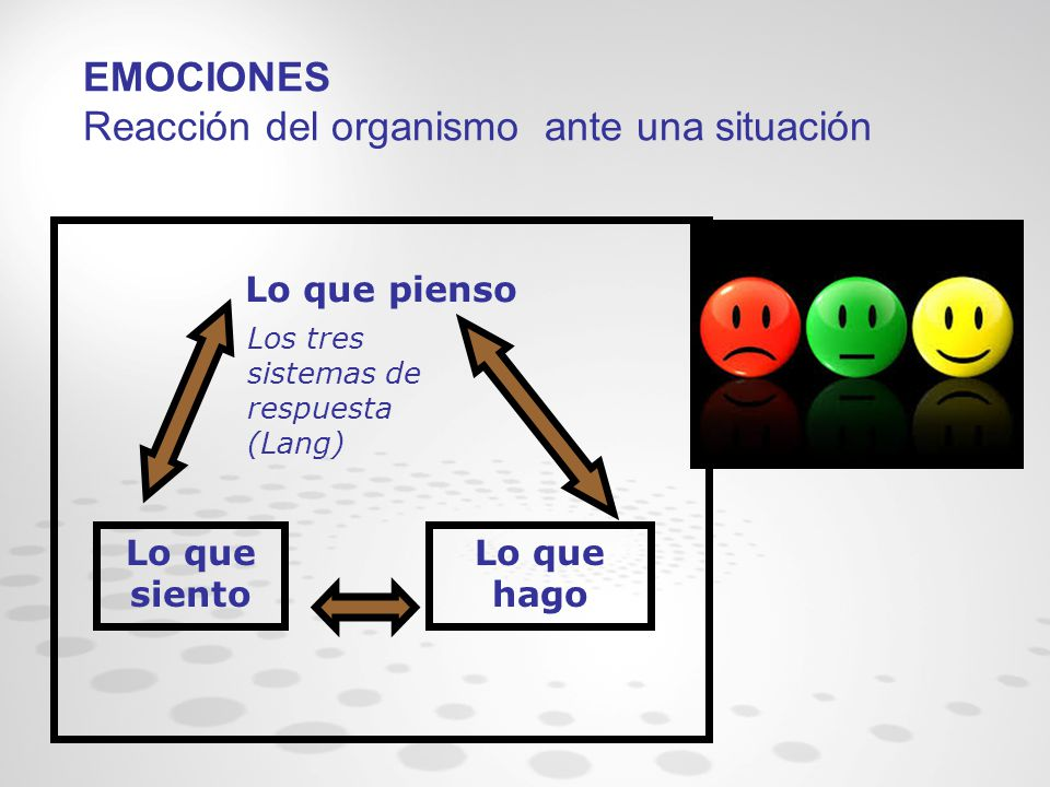 EMOCIONES Reacción del organismo ante una situación