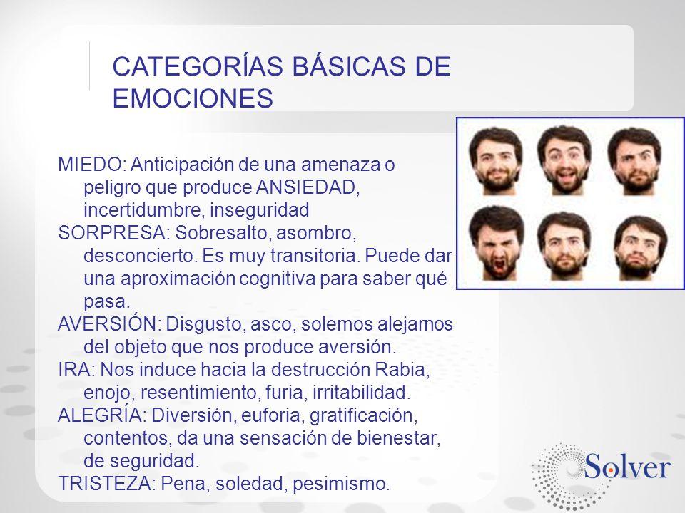 CATEGORÍAS BÁSICAS DE EMOCIONES
