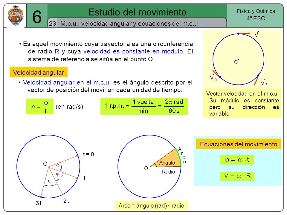 6 Estudio del movimiento • • • 23
