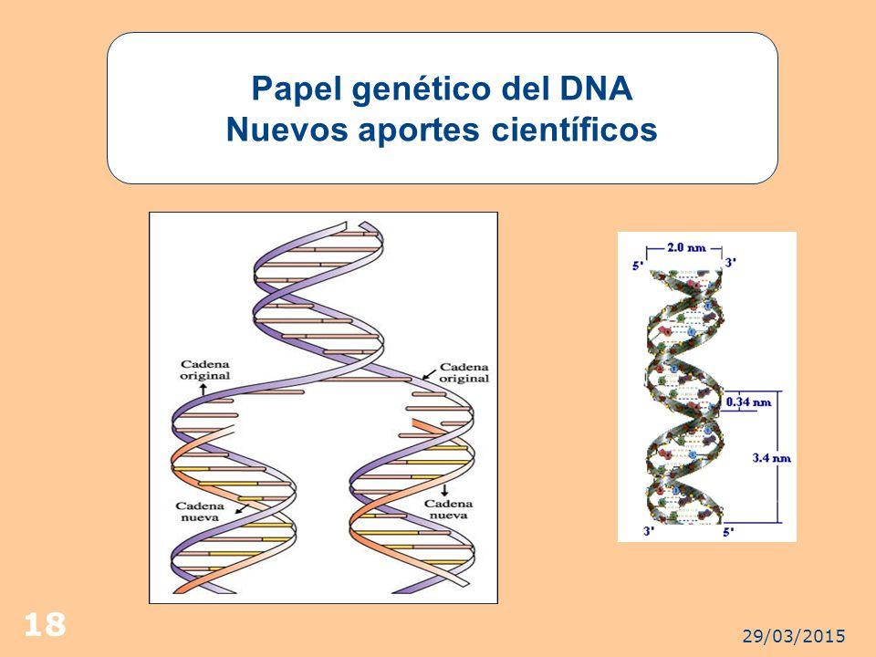 Papel genético del DNA Nuevos aportes científicos