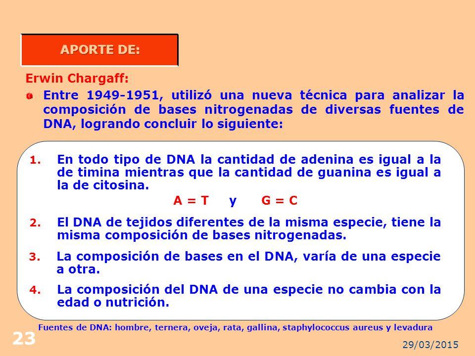 La composición de bases en el DNA, varía de una especie a otra.