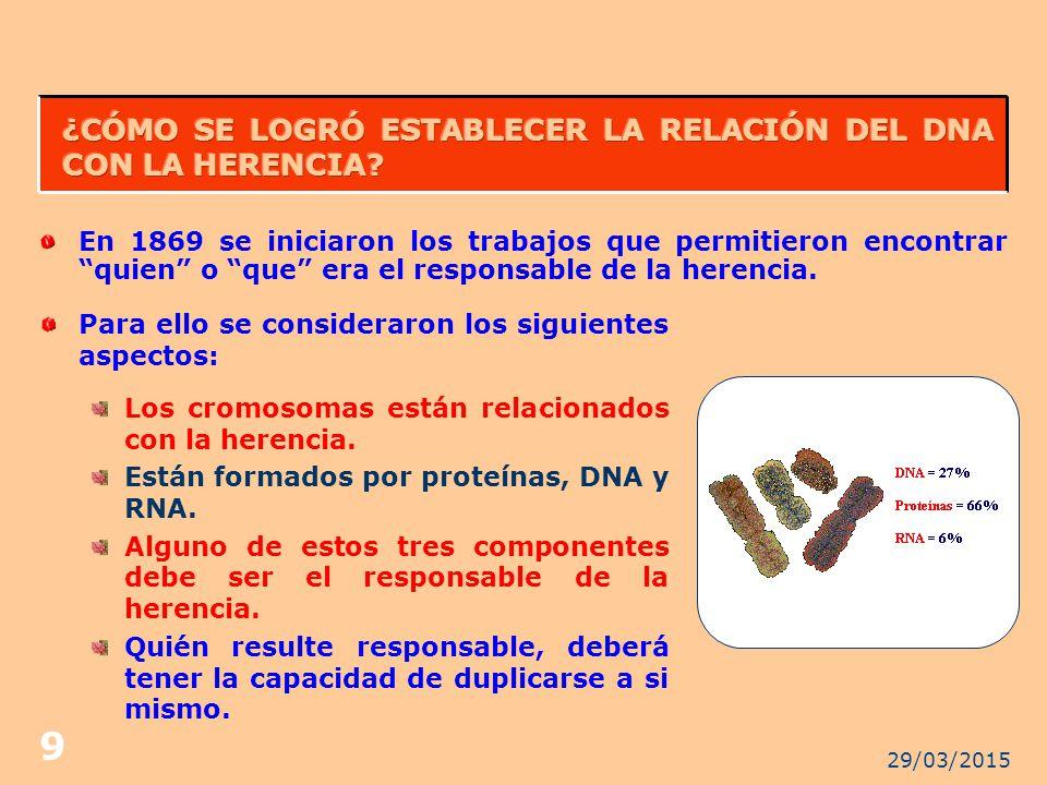 ¿CÓMO SE LOGRÓ ESTABLECER LA RELACIÓN DEL DNA CON LA HERENCIA