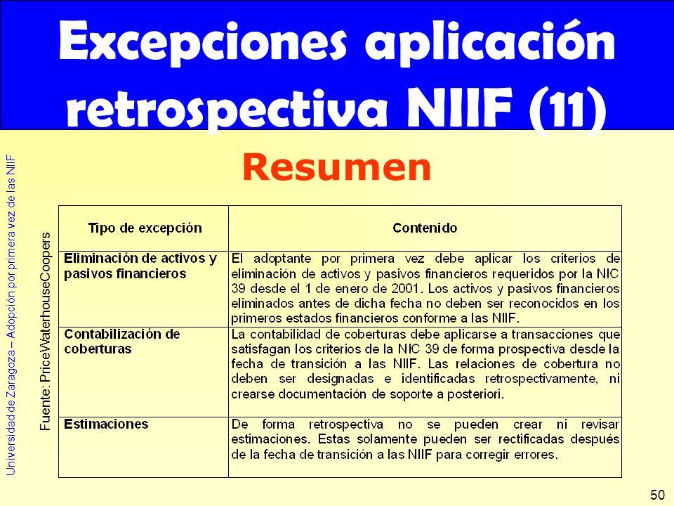 Excepciones aplicación retrospectiva NIIF (11)