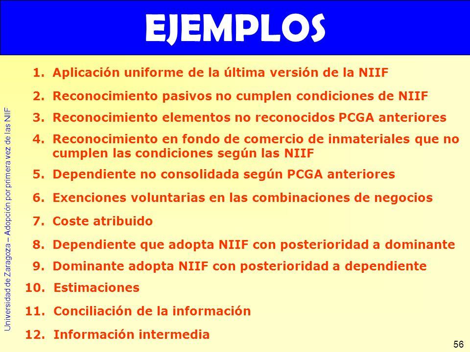 EJEMPLOS 1. Aplicación uniforme de la última versión de la NIIF