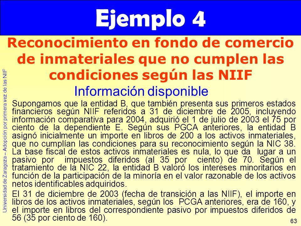 Ejemplo 4 Reconocimiento en fondo de comercio de inmateriales que no cumplen las condiciones según las NIIF.