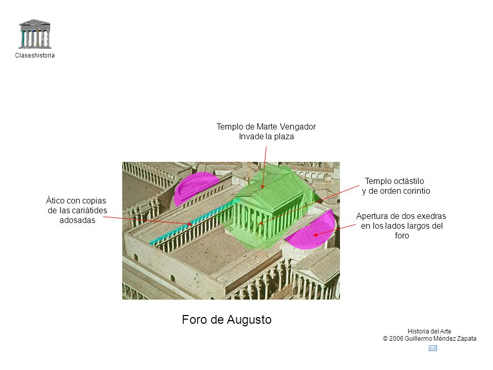Foro de Augusto Templo de Marte Vengador Invade la plaza