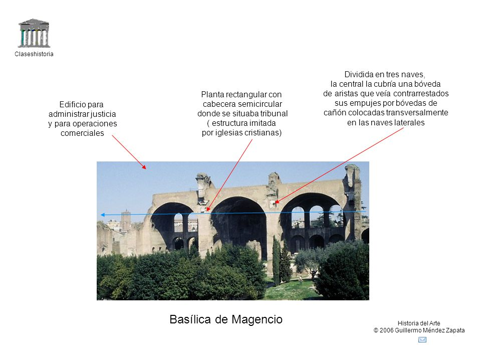 Basílica de Magencio Dividida en tres naves,