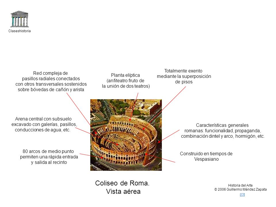 Coliseo de Roma. Vista aérea Totalmente exento Red compleja de