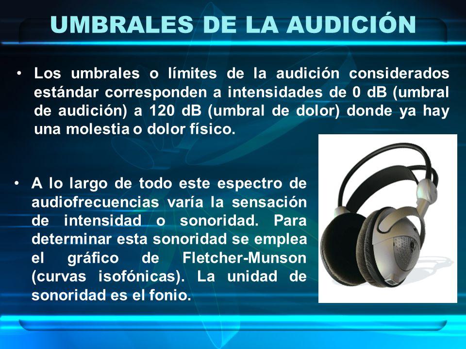 UMBRALES DE LA AUDICIÓN