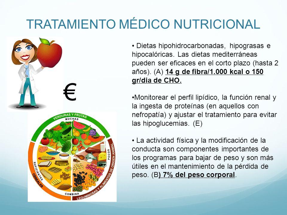 TRATAMIENTO MÉDICO NUTRICIONAL
