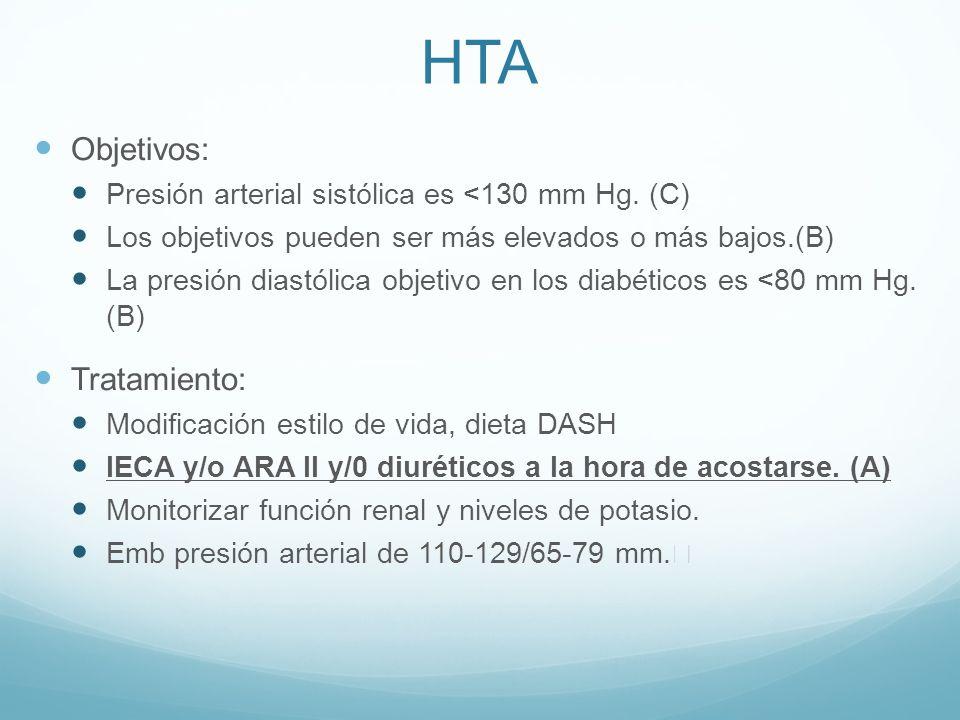 HTA Objetivos: Tratamiento: