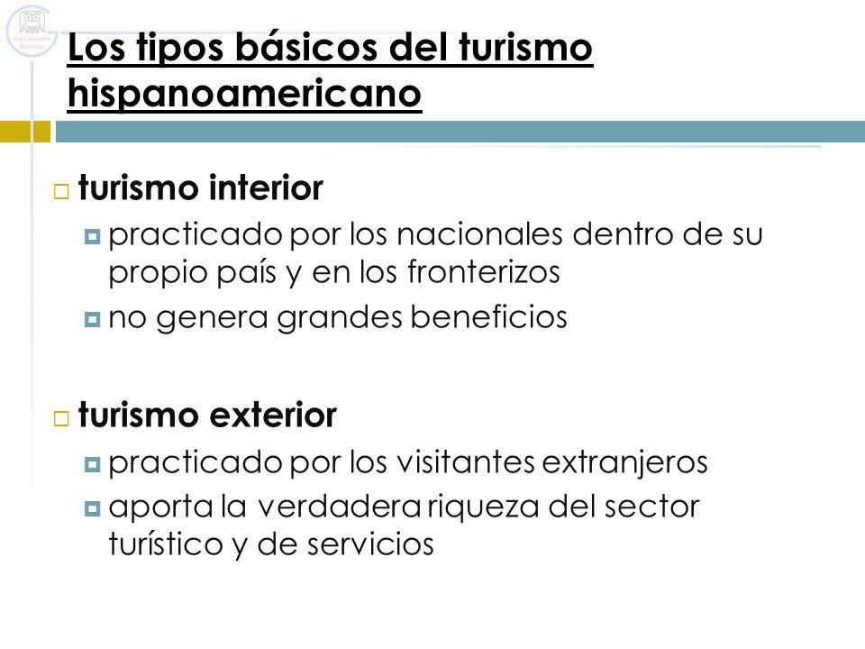 Los tipos básicos del turismo hispanoamericano