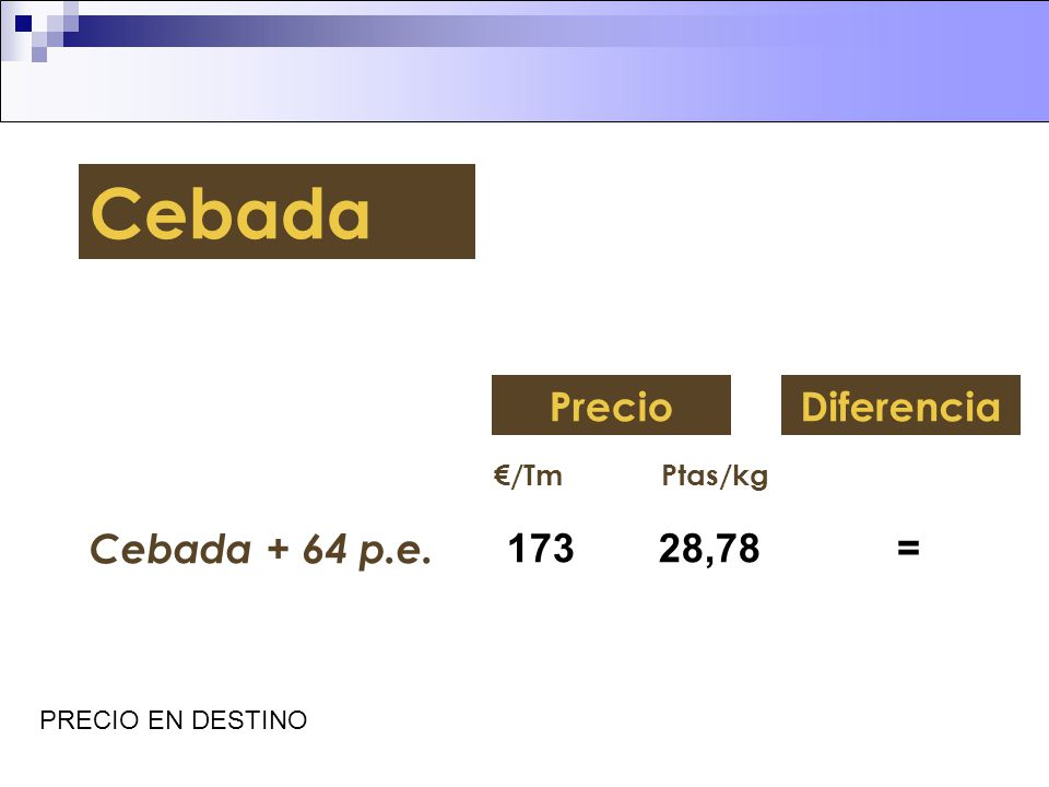 Cebada Precio Diferencia Cebada + 64 p.e. 173 28,78 = €/Tm Ptas/kg