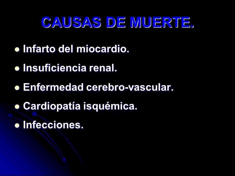CAUSAS DE MUERTE. Infarto del miocardio. Insuficiencia renal.