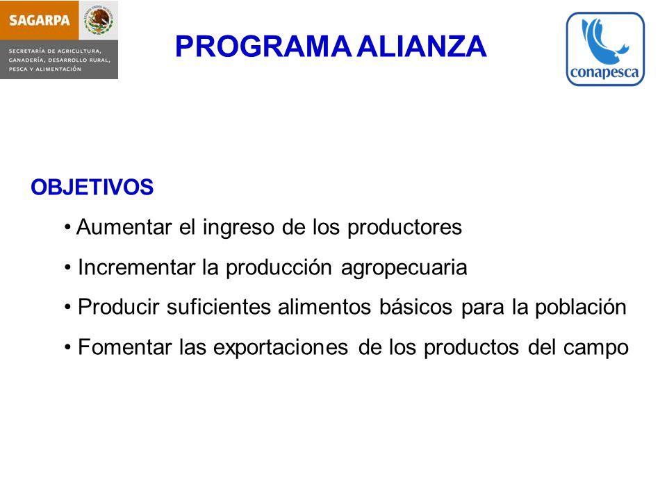 PROGRAMA ALIANZA OBJETIVOS Aumentar el ingreso de los productores