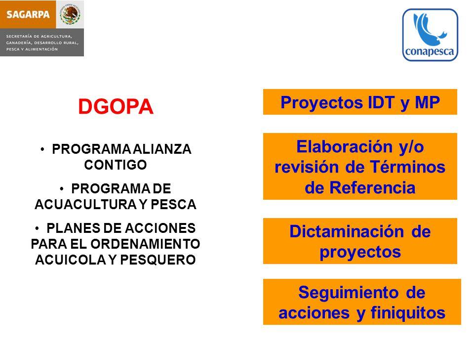 DGOPA Proyectos IDT y MP