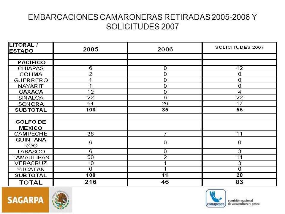 EMBARCACIONES CAMARONERAS RETIRADAS 2005-2006 Y SOLICITUDES 2007